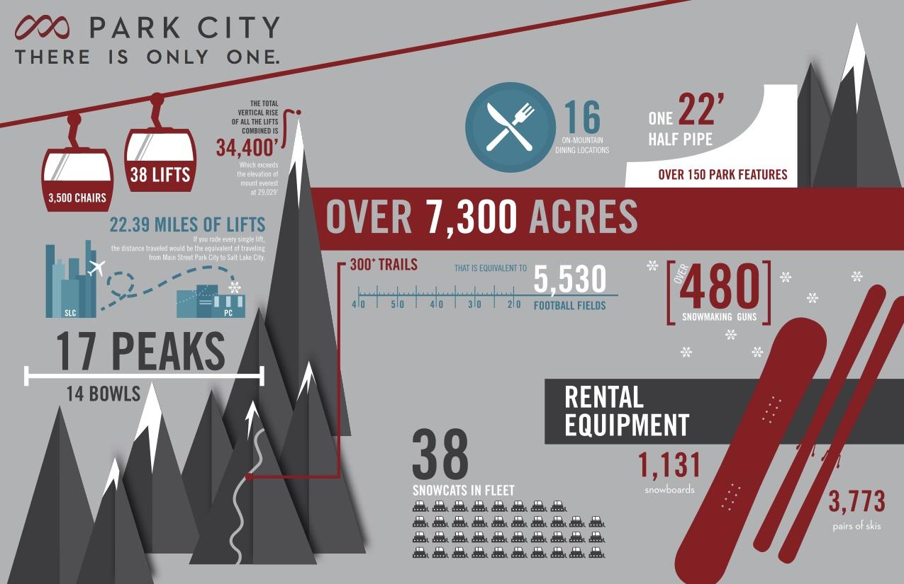 ParkCity_InfoGraphic